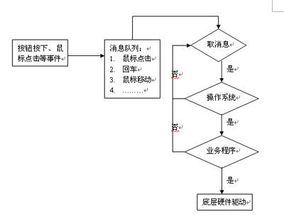 电路 电路图 电子 设计 素材 原理图 400_303